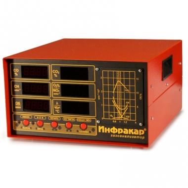 Инфракар М-2.01 - четырехкомпонентный газоанализатор I класса