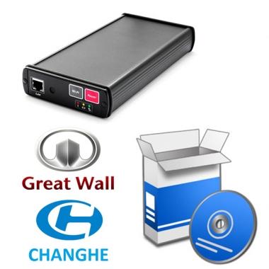 Программный модуль GWM / CHANGHE / FDQD / SHUANGHUAN для ScanDoc